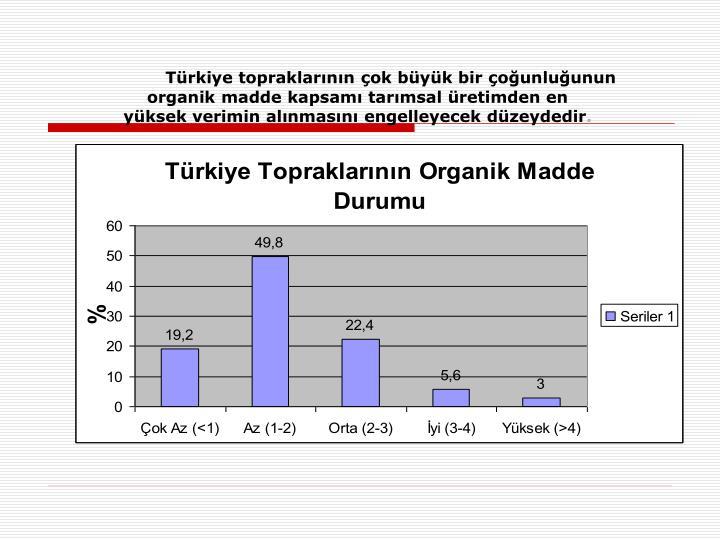 Türkiye topraklarının çok büyük bir çoğunluğunun