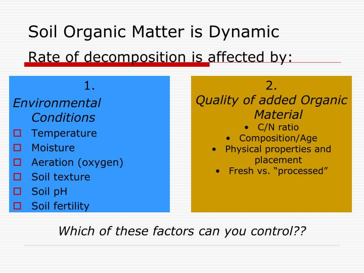 Soil Organic Matter is Dynamic