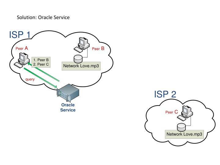 Solution: Oracle Service