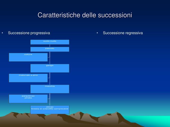 Successione progressiva