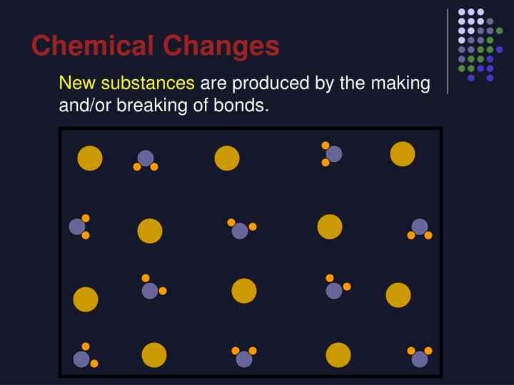 New substances