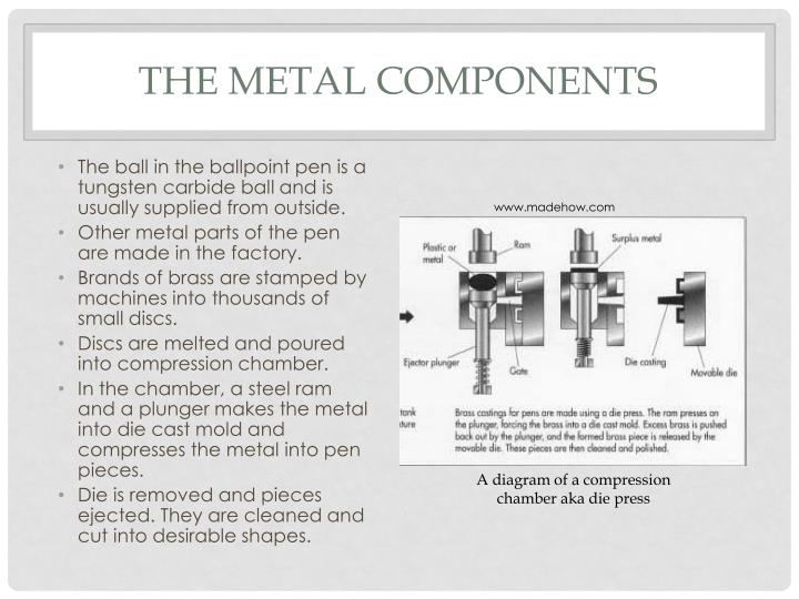 the metal components