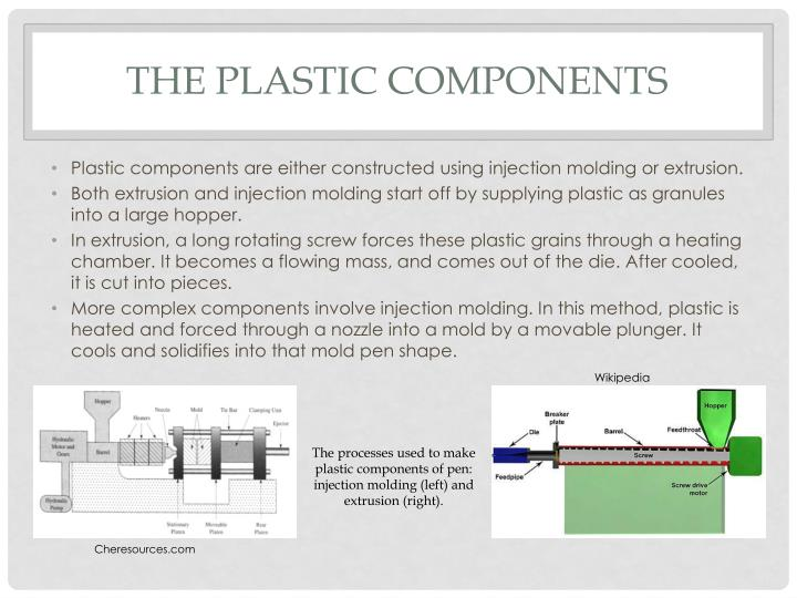 The plastic components
