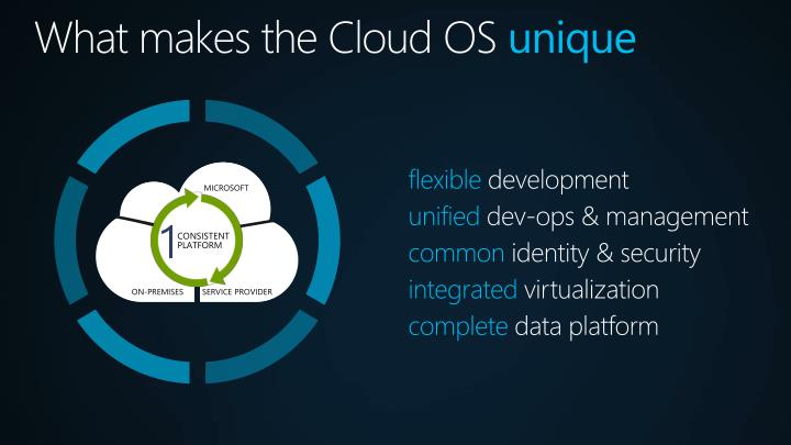 What makes the Cloud OS