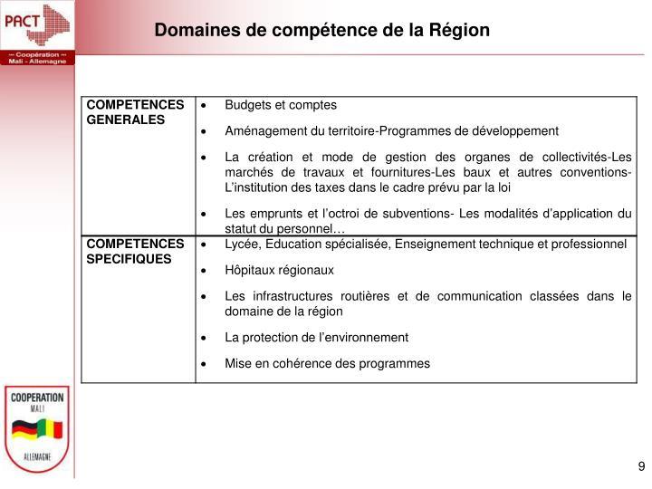 Domaines de compétence de la Région