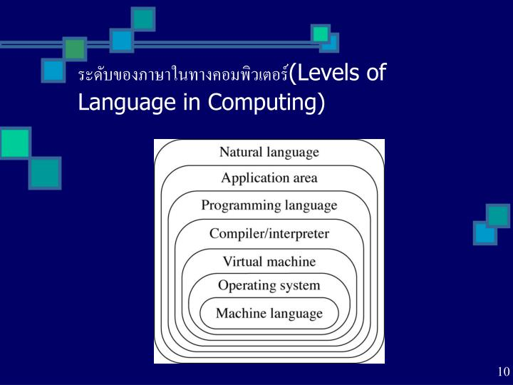 (Levels of Language in Computing)