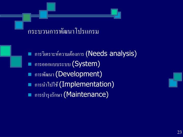 กระบวนการพัฒนาโปรแกรม