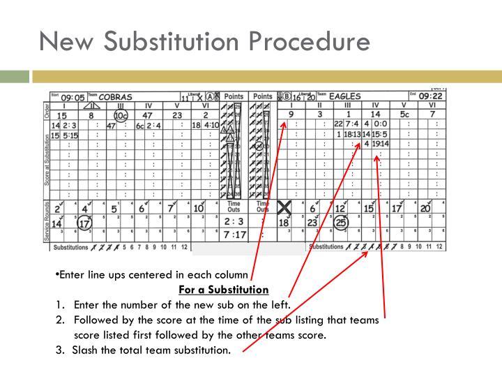 New Substitution Procedure