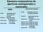 ejemplos comparativos de aperturas subregionales y nacionales