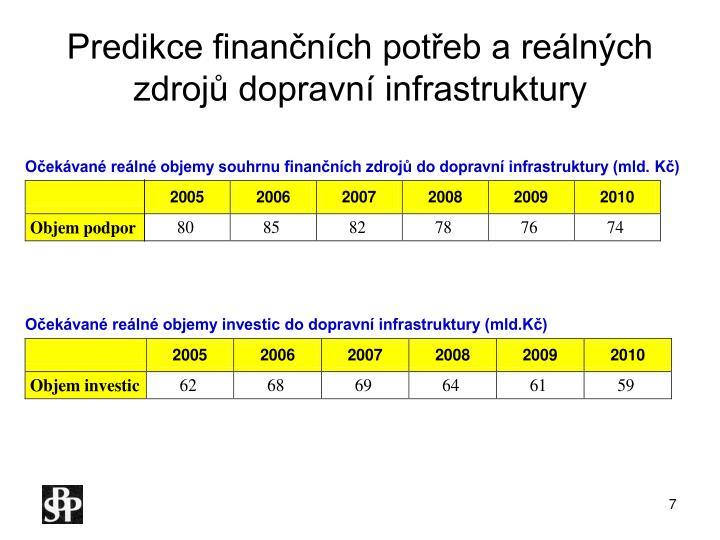 Predikce finančních potřeb a reálných zdrojů dopravní infrastruktury