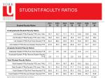 student faculty ratios