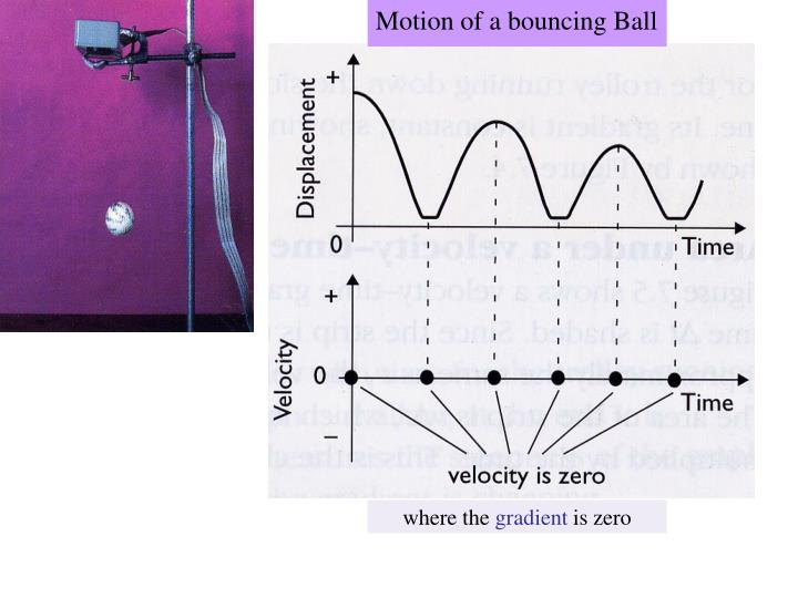 Motion of a bouncing Ball