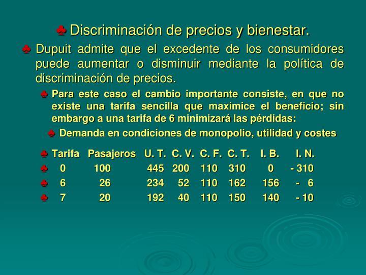 Discriminación de precios y bienestar.