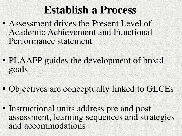 Establish a Process