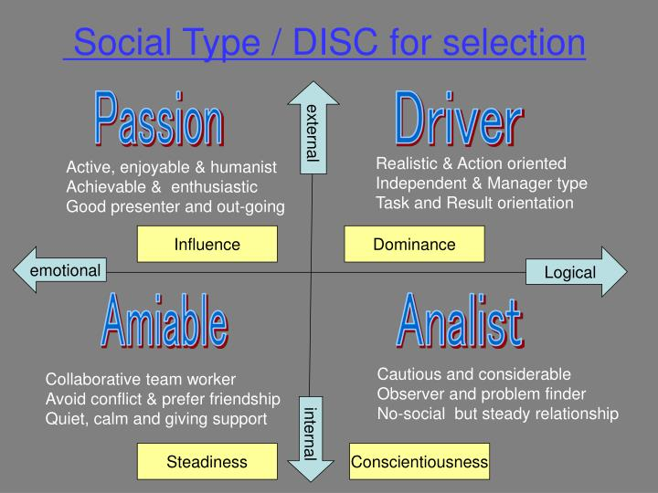 Social type disc for selection
