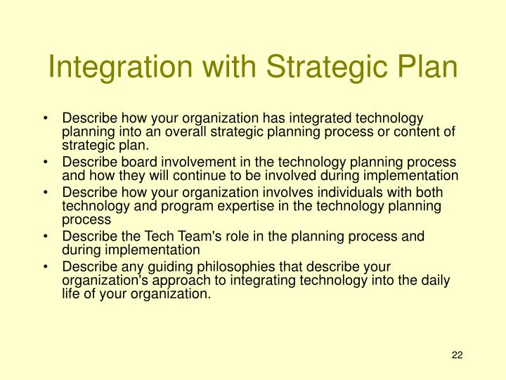 Integration with Strategic Plan