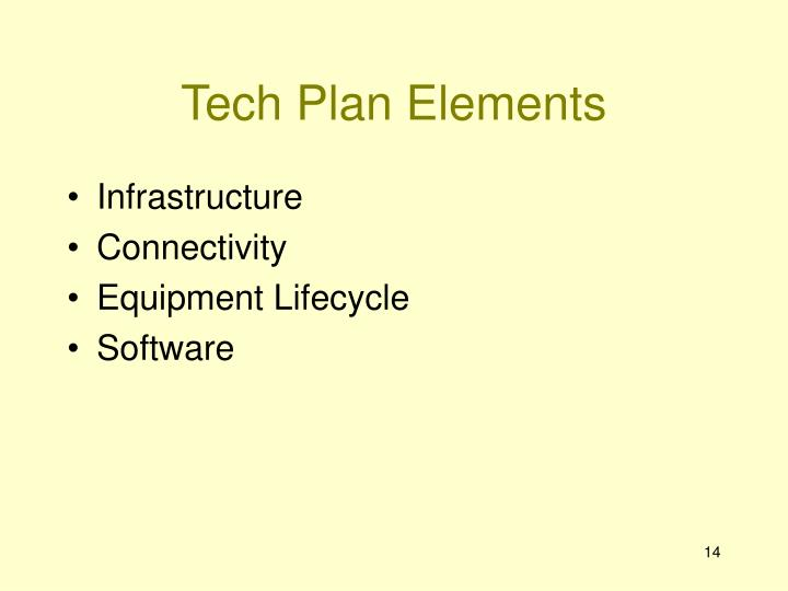 Tech Plan Elements