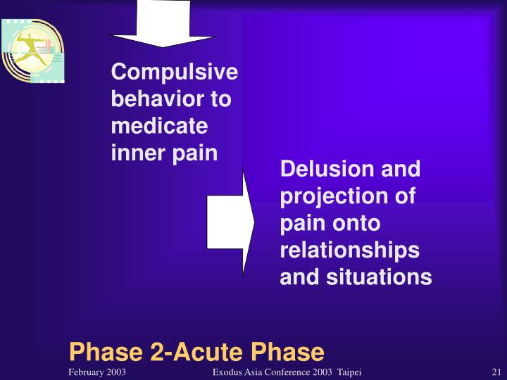Compulsive behavior to medicate inner pain