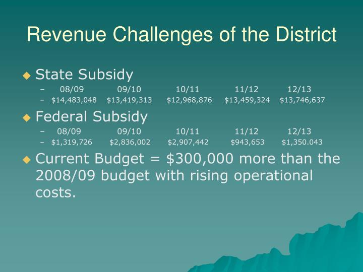 Revenue Challenges of the District