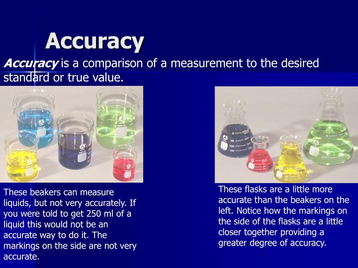 measuring the accuracy of estimation Physics 10 lab 1: introduction to measurement measurement accuracy: accuracy describes the nearness of a measurement to the standard or true for example, you may estimate the length of the lab bench to be 5 meters give or take a meter.