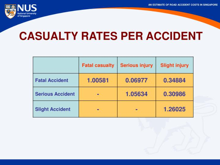 CASUALTY RATES PER ACCIDENT
