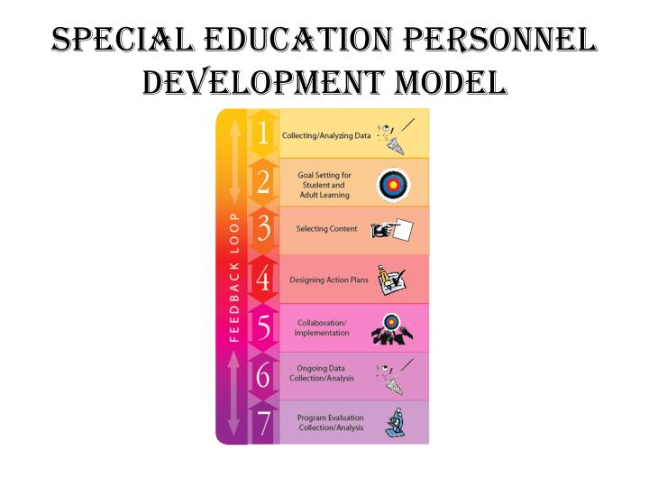 Special Education Personnel Development Model