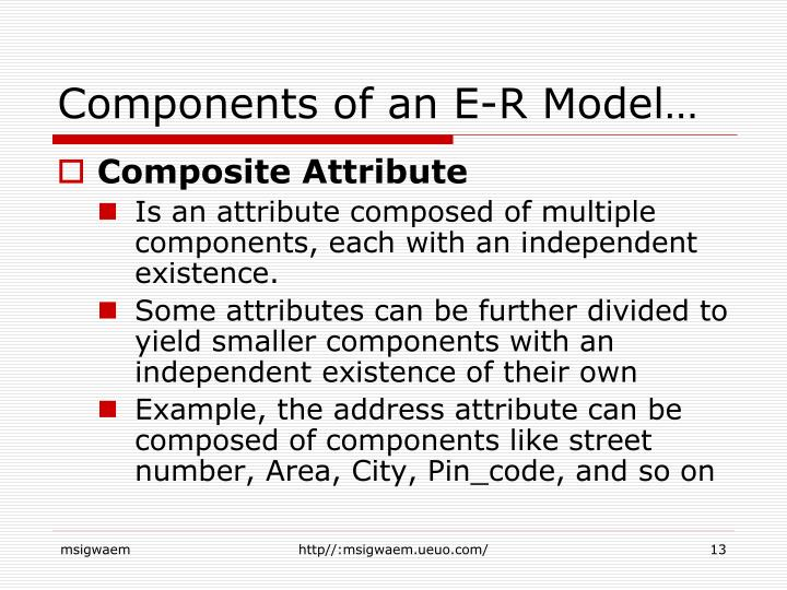 Components of an E-R Model…