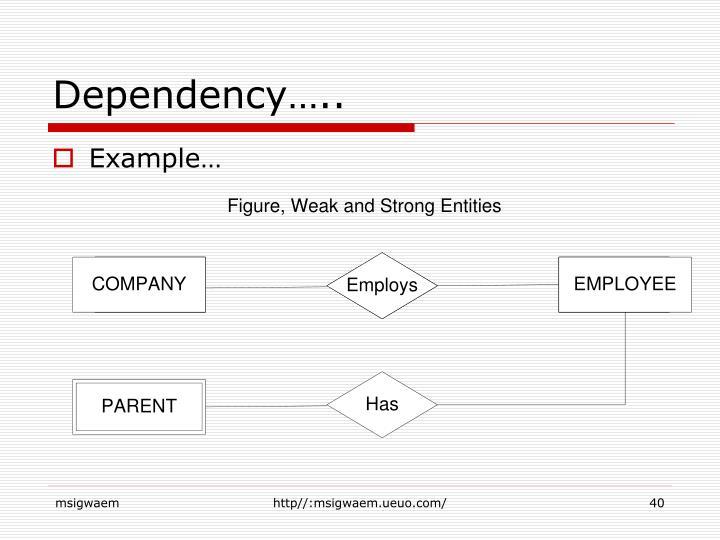 Dependency…..