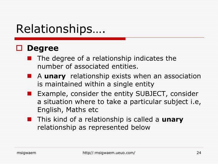 Relationships….