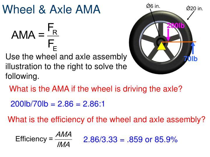 Wheel & Axle AMA
