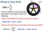 wheel axle ama