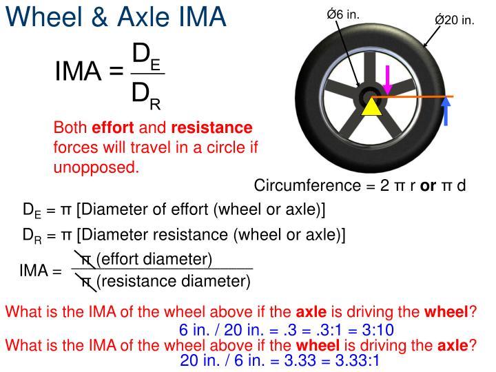Wheel & Axle IMA