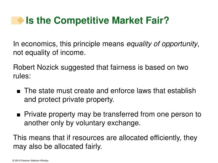 Is the Competitive Market Fair?