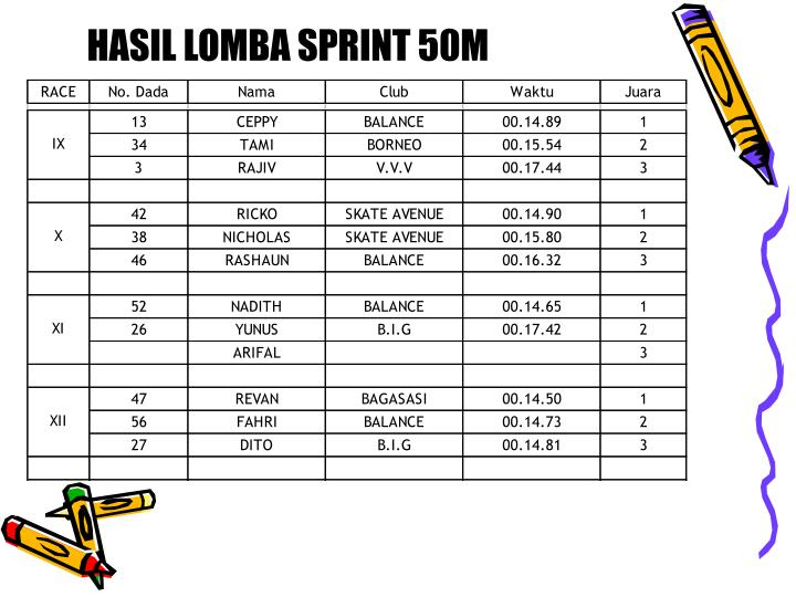HASIL LOMBA SPRINT 50M