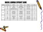 hasil lomba sprint 50m3