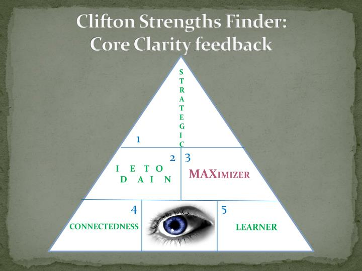 Clifton Strengths Finder: