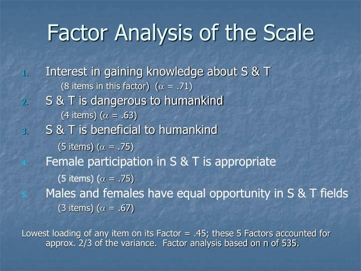 Factor Analysis of the Scale