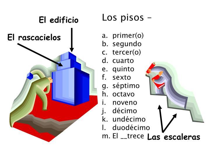 Los pisos –