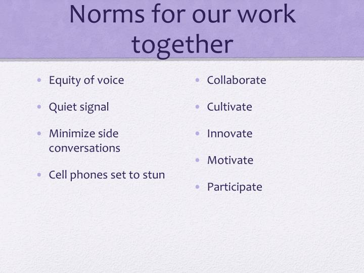 Norms for our work together