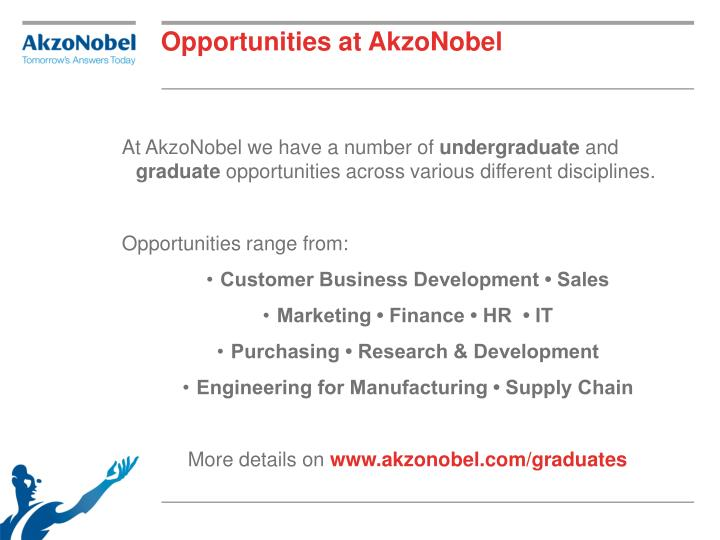 Opportunities at AkzoNobel