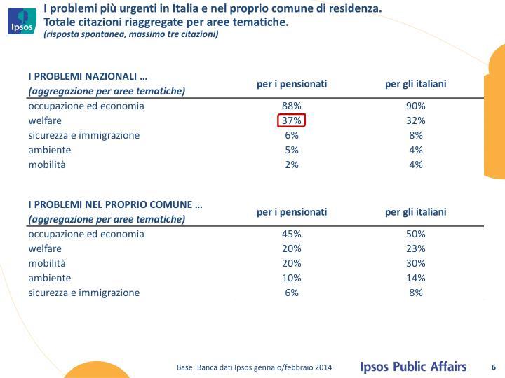 I problemi più urgenti in Italia e nel proprio comune di residenza.