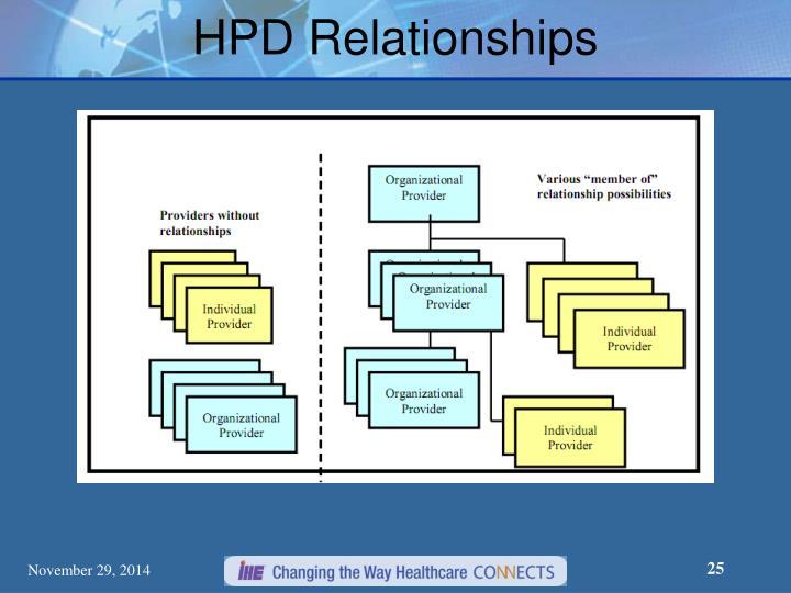 HPD Relationships