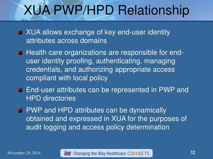 XUA PWP/HPD Relationship