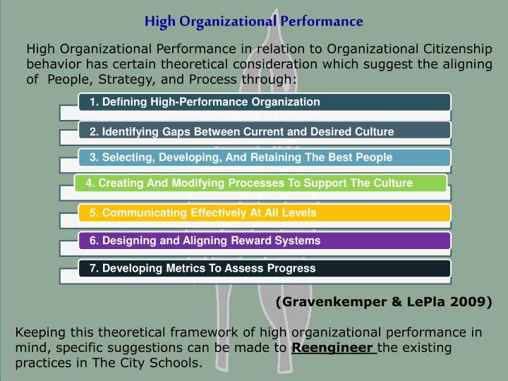 High Organizational Performance
