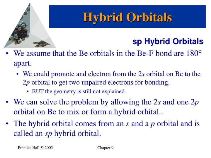 Hybrid Orbitals
