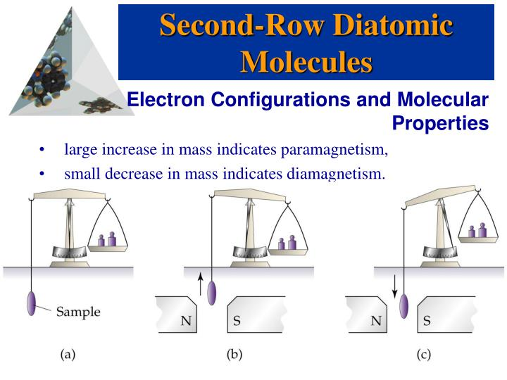 Second-Row Diatomic Molecules