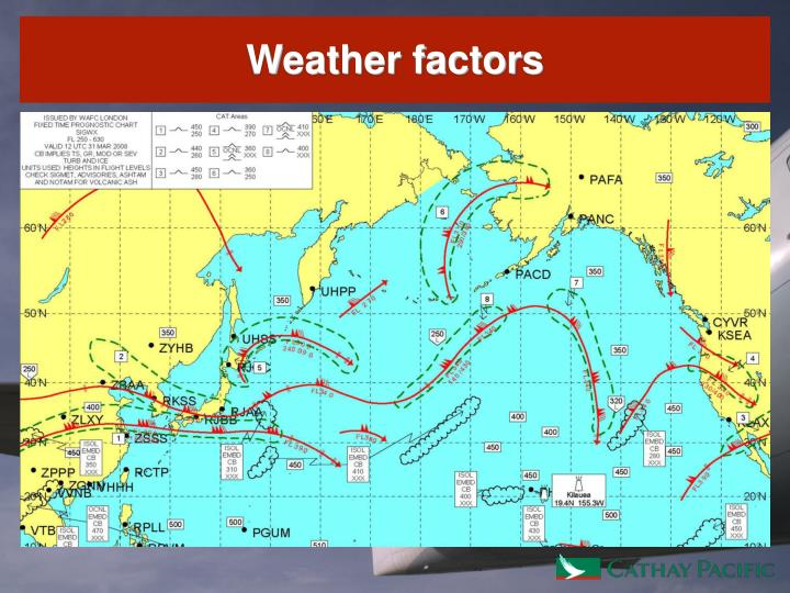 Weather factors