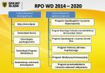 rpo wd 2014 20201