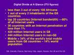 digital divide at a glance itu figures