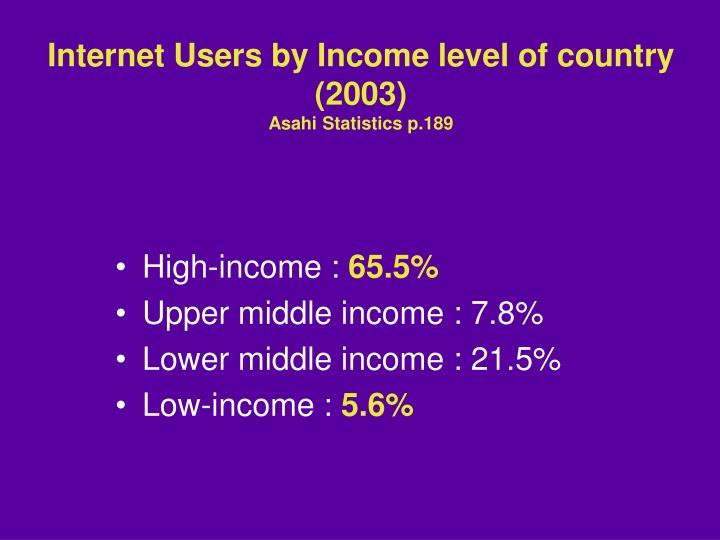 High-income :